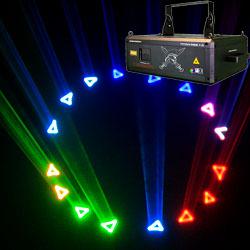 Microh TITAN RGB 1.5 MKII 1.5W RGB DMX ILDA Scanning Laser