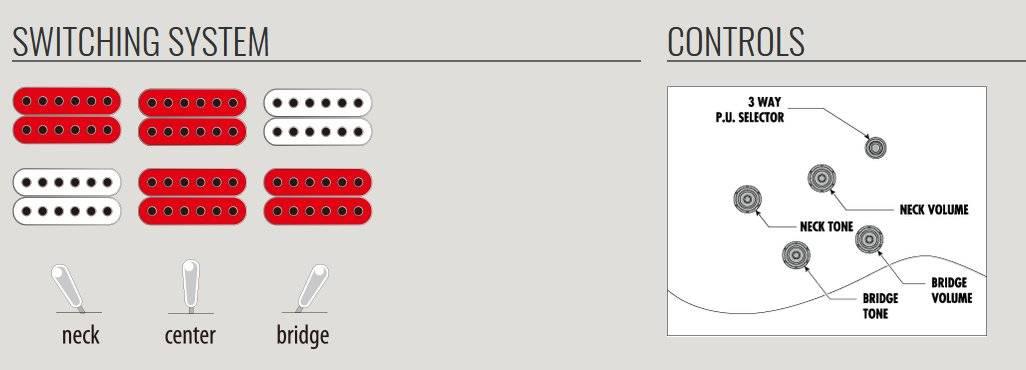 Ibanez AF95FM-AYS Artcore Semi Acoustic 6 String RH Hollowbody - Antique Yellow Sunburst af-95-fm-ays Product Image 6