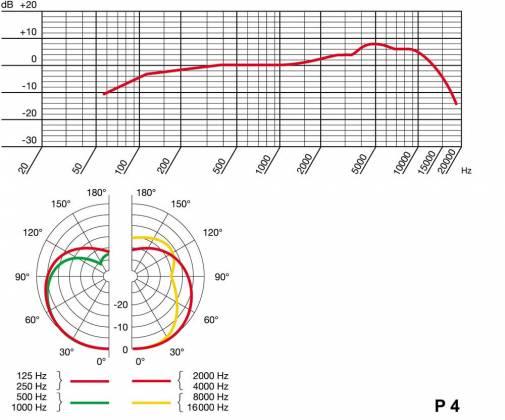 AKG P4 Perception Dynamic Instrument Mic Product Image 5