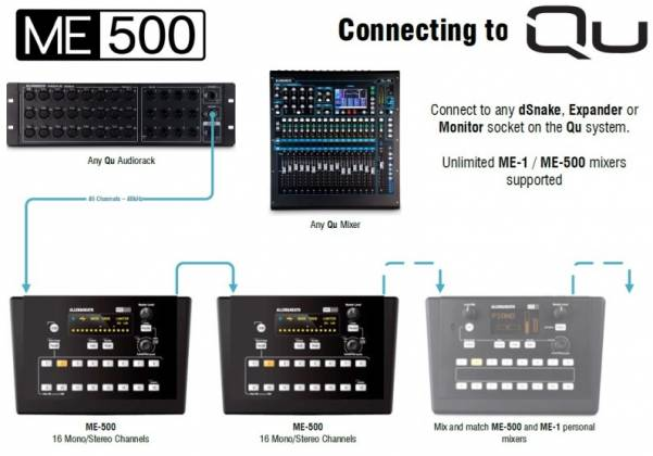 Allen & Heath ME-500 16 Channel Personal Mixer Product Image 7