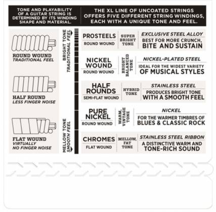 D'Addario EXL140 Light Top/Heavy Bottom XL Nickel Wound Electric Guitar Strings 10-52 Product Image 5