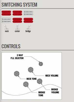 on david gilmour stratocaster wiring diagram