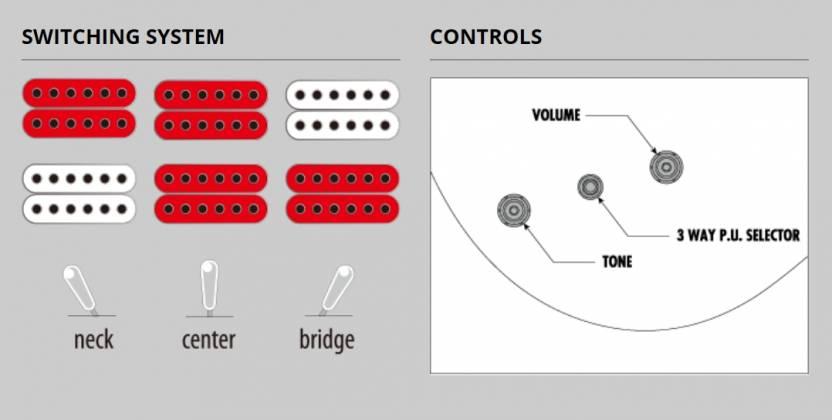 Ibanez AF55-TKF Artcore Series 6 String RH Hollowbody Electric Guitar-Transparent Black Flat Product Image 9