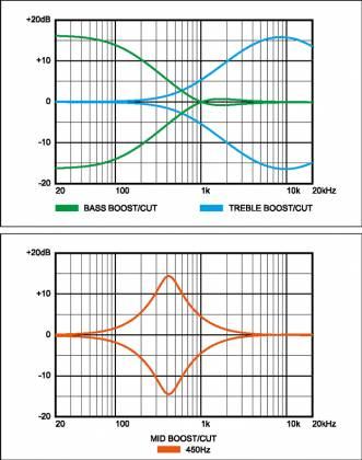 Ibanez SR370ESPB SR Soundgear 4 String RH Electric Bass Guitar -  Sapphire Blue Product Image 5