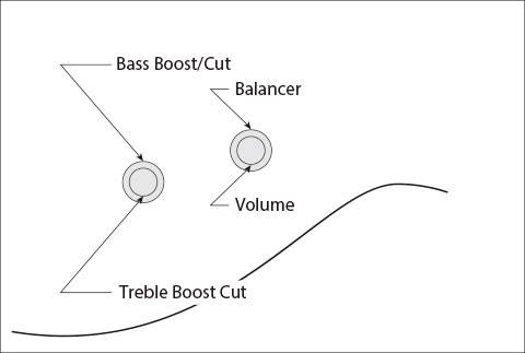 Ibanez TMB100-BK Talman Bass Standard Series 4 String RH Electric Bass - Black Product Image 11