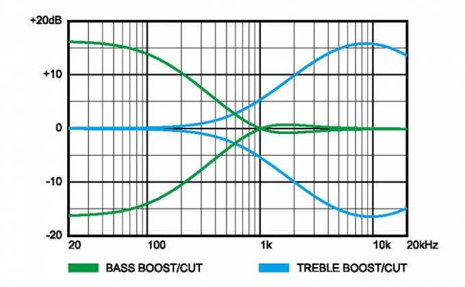 Ibanez TMB100-BK Talman Bass Standard Series 4 String RH Electric Bass - Black Product Image 12