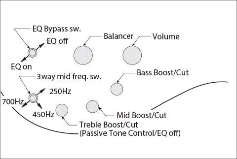 Band Eq Wiring Diagram Schecter B on
