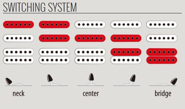 Ibanez SA160QM-SPB-d SA Series 6 String RH Electric Guitar in Sapphire on ibanez iceman bass guitar wiring diagram, dimarzio strat wiring diagram, rickenbacker guitar wiring diagram, fender telecaster 3-way wiring diagram, ibanez pickup guide, ibanez gio wiring-diagram, emg wiring harness diagram, coil wiring diagram, ibanez ex series bass wiring, precision bass wiring diagram, ibanez soundgear bass wiring diagram, ibanez v7 and v8 wiring, jackson electric guitar wiring diagram, ibanez 5-way wiring diagram, 7-way wiring diagram, ibanez blazer wiring diagram, ibanez pickup connector, ibanez prestige wiring, dean bass wiring diagram,