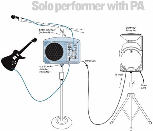 Mackie SRM150 Compact Active PA System - use with Ipod - Guitar - Microphone Product Image 6