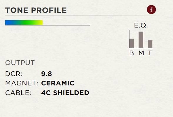 Seymour Duncan 11205-06B SCR-1NBK Strat Cool Rails Neck Pickup