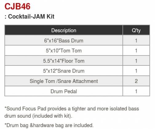 Tama CJB46ISP Cocktail-Jam Kit 4-piece Shell Pack with Hardware-Indigo Sparkle cjb-46-isp Product Image 5