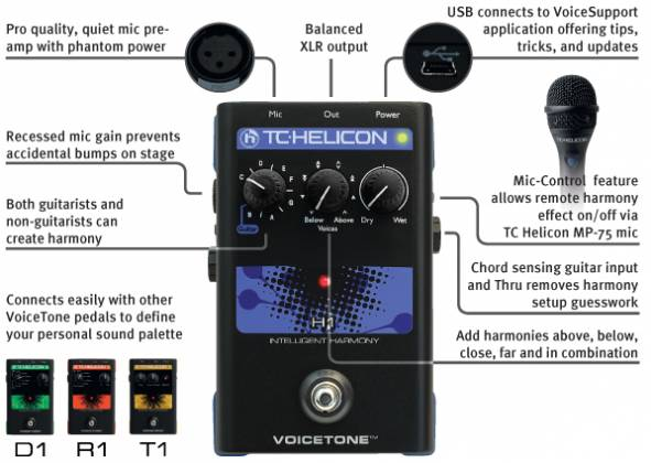 TC Helicon VOICETONE H1 Intelligent Harmony Pedal voice-tone-h-1 Product Image 4