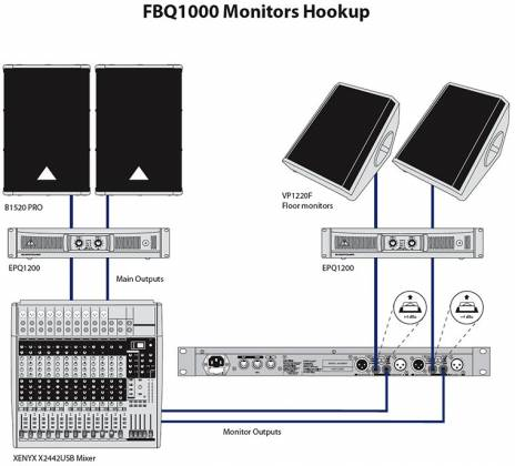 Behringer FBQ1000 Automatic and Ultra-Fast Feedback Destroyer ...