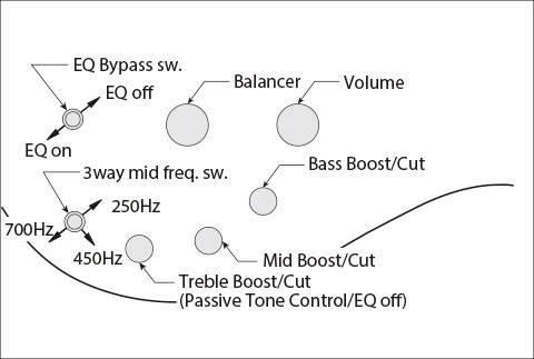 Ibanez SR500E-BM 4 String RH Bass Guitar - Brown Mahogany Product Image 9