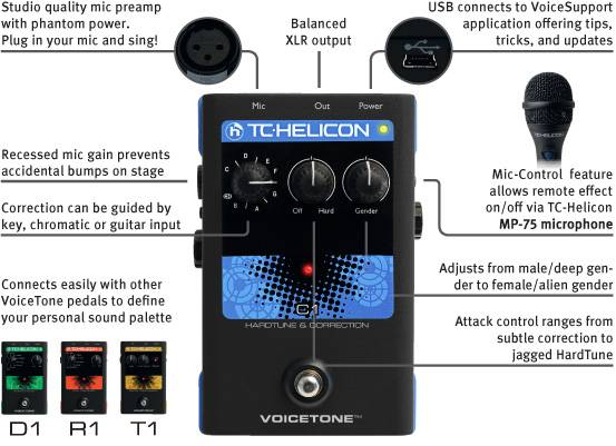 TC Helicon VoiceTone C1 Vocal Correction Pedal Product Image 6